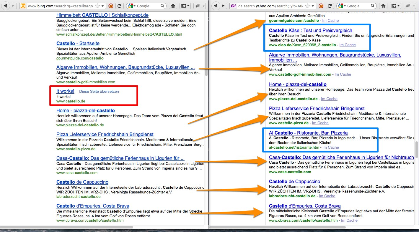 Bing SERP on the left. Yahoo! SERP on the right.